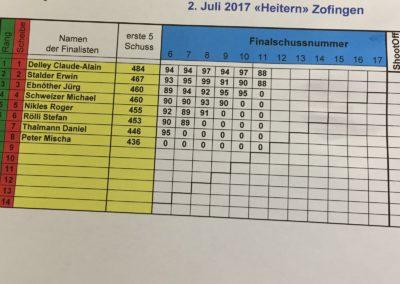 Festsieger Aargau